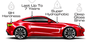 Ceramic Coating Service for American, German, Exotic, and all Luxury cars at Quick Fit Auto Services Dubai